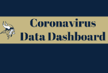 Coronavirus Data Dashboard